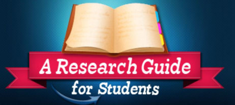research guide for students ribbon below book